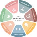 die-anti-stress-formel