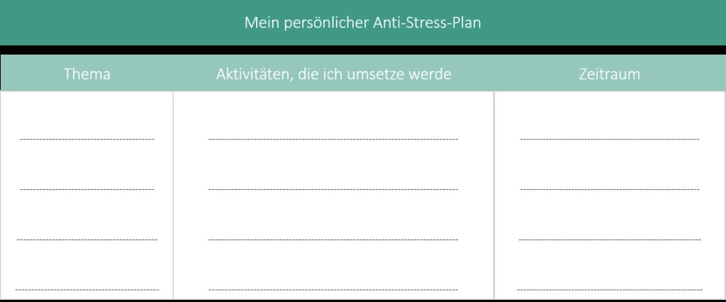 stress-persönlicher-anti-stress-plan