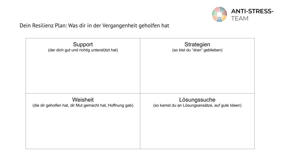 Resilienz Plan_was war gut